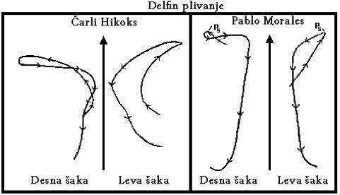 trag-vrh-prstiju