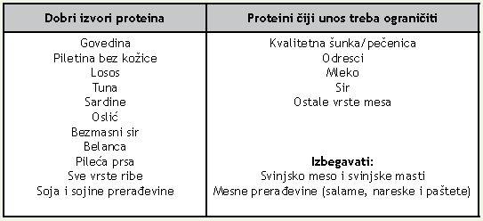 trening ishrana za mrsavljenje